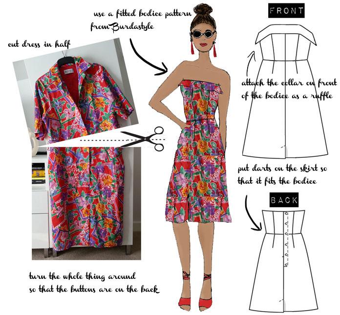 TheSecretCostumier - Birthday dress design